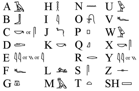 letras del abecedario egipcio
